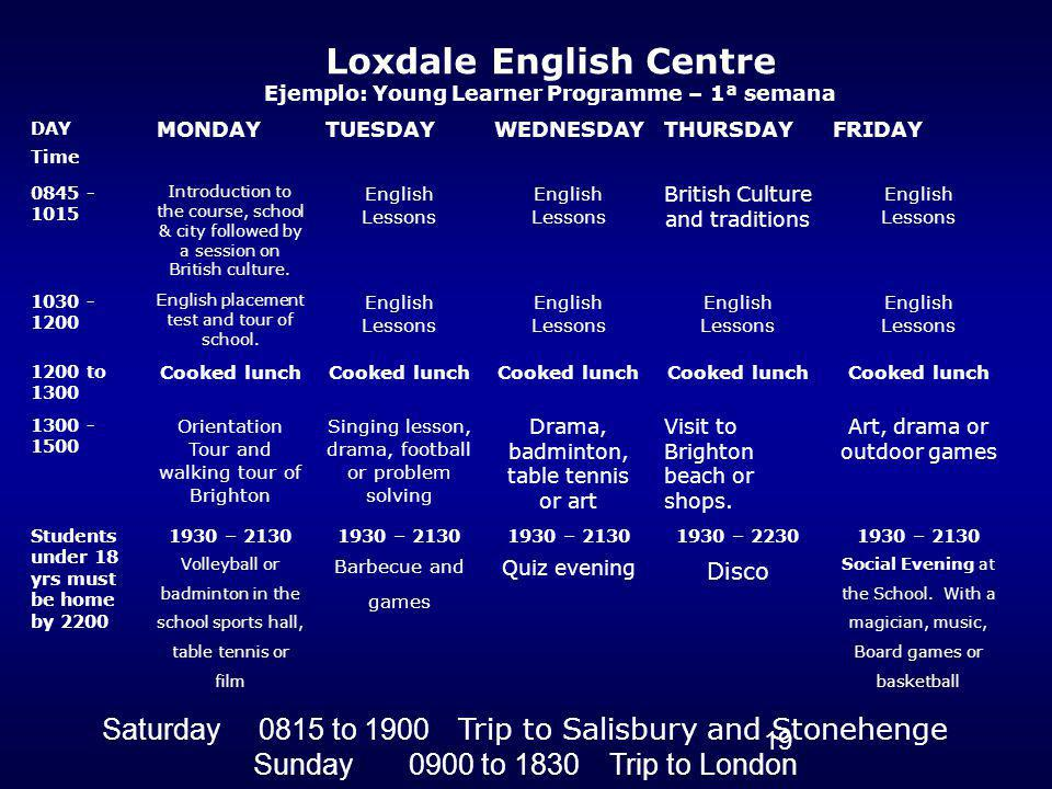 19 Loxdale English Centre Ejemplo: Young Learner Programme – 1ª semana DAY Time MONDAYTUESDAYWEDNESDAYTHURSDAYFRIDAY 0845 - 1015 Introduction to the c