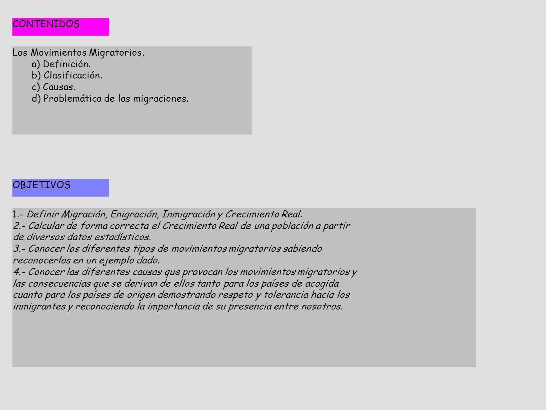CONTENIDOS Los Movimientos Migratorios. a) Definición. b) Clasificación. c) Causas. d) Problemática de las migraciones. OBJETIVOS 1.- Definir Migració