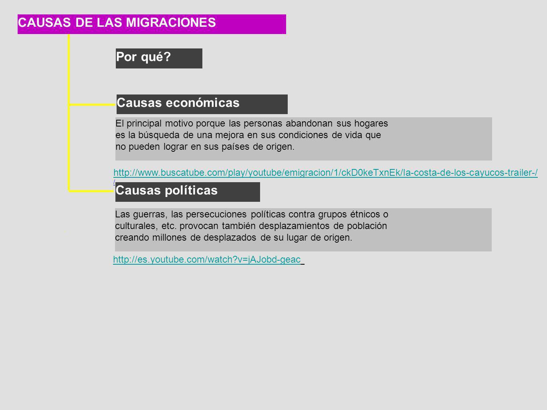 http://www.buscatube.com/play/youtube/emigracion/1/ckD0keTxnEk/la-costa-de-los-cayucos-trailer-/ / CAUSAS DE LAS MIGRACIONES Por qué? Causas económica