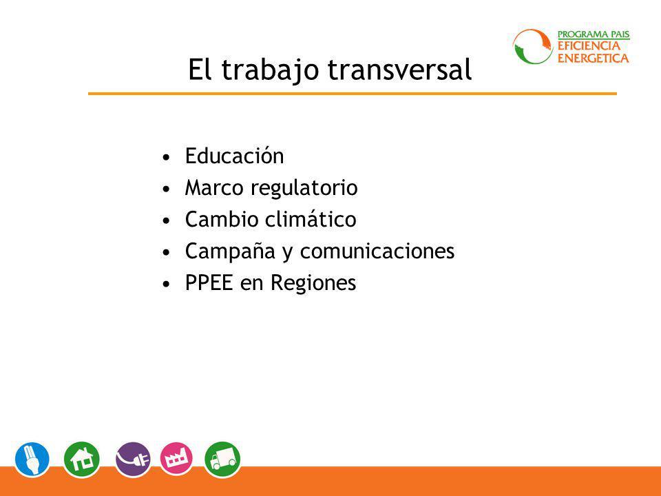 El trabajo transversal Educación Marco regulatorio Cambio climático Campaña y comunicaciones PPEE en Regiones
