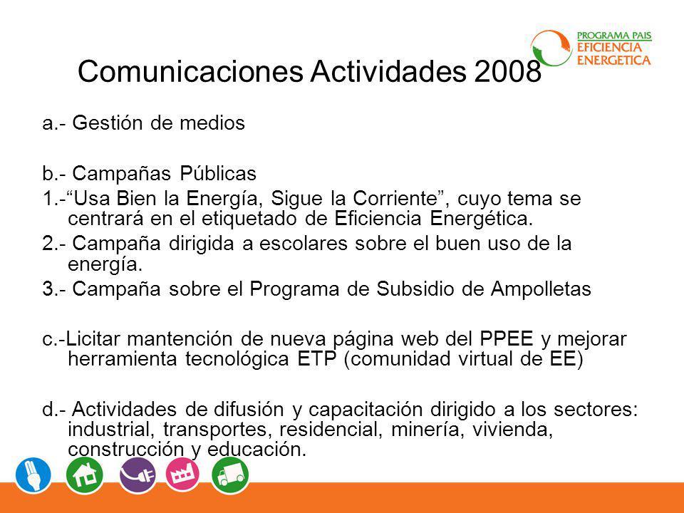 Comunicaciones Actividades 2008 a.- Gestión de medios b.- Campañas Públicas 1.-Usa Bien la Energía, Sigue la Corriente, cuyo tema se centrará en el etiquetado de Eficiencia Energética.