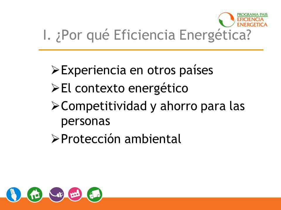 I.¿Por qué Eficiencia Energética.