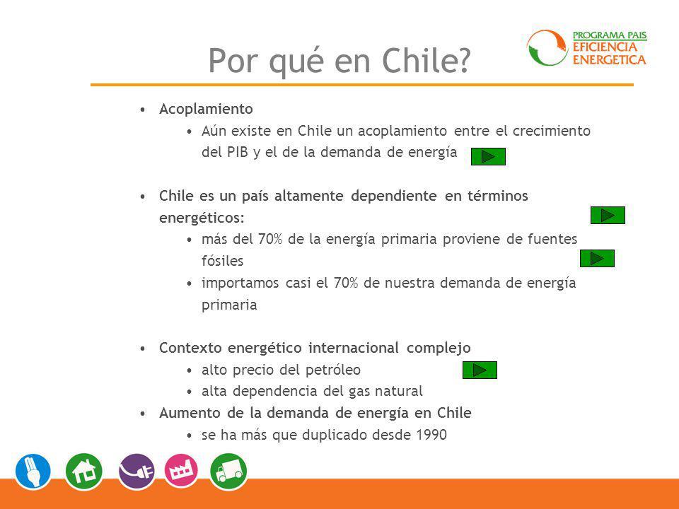 Acoplamiento Aún existe en Chile un acoplamiento entre el crecimiento del PIB y el de la demanda de energía Chile es un país altamente dependiente en términos energéticos: más del 70% de la energía primaria proviene de fuentes fósiles importamos casi el 70% de nuestra demanda de energía primaria Contexto energético internacional complejo alto precio del petróleo alta dependencia del gas natural Aumento de la demanda de energía en Chile se ha más que duplicado desde 1990 Por qué en Chile?