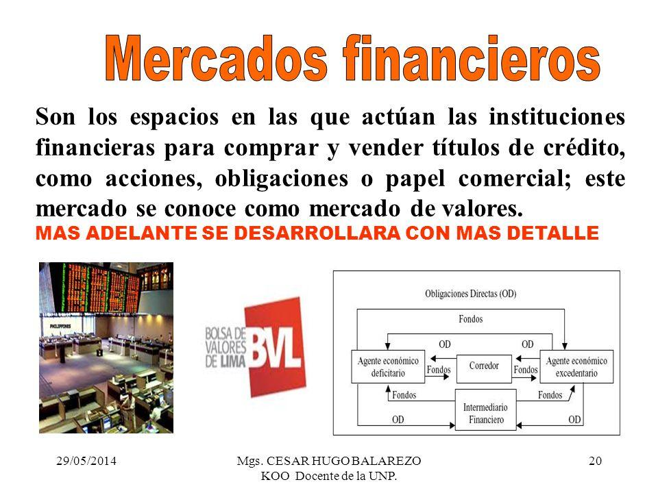29/05/2014Mgs. CESAR HUGO BALAREZO KOO Docente de la UNP. 20 Son los espacios en las que actúan las instituciones financieras para comprar y vender tí
