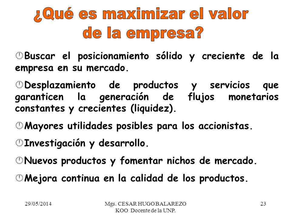 29/05/2014Mgs. CESAR HUGO BALAREZO KOO Docente de la UNP. 23 Buscar el posicionamiento sólido y creciente de la empresa en su mercado. Desplazamiento