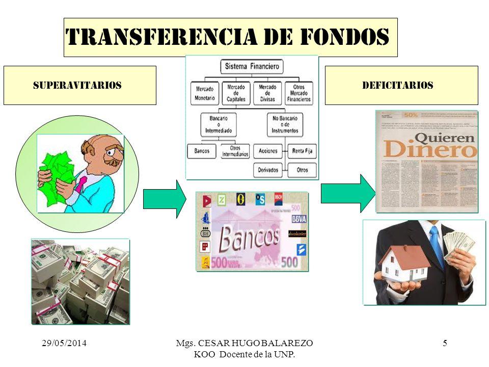 29/05/2014Mgs. CESAR HUGO BALAREZO KOO Docente de la UNP. 5 TRANSFERENCIA DE FONDOS SUPERAVITARIOSDEFICITARIOS