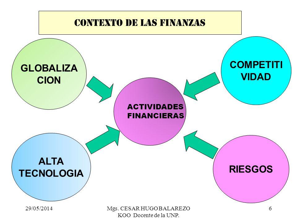 29/05/2014Mgs. CESAR HUGO BALAREZO KOO Docente de la UNP. 6 GLOBALIZA CION CONTEXTO DE LAS FINANZAS RIESGOS COMPETITI VIDAD ACTIVIDADES FINANCIERAS AL