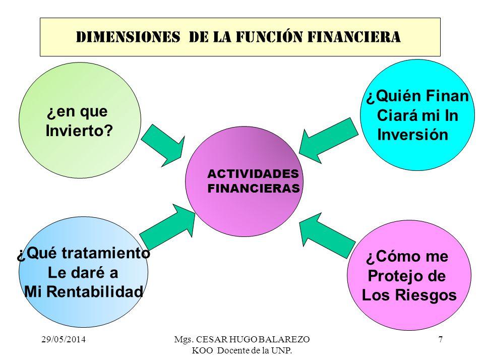 29/05/2014Mgs. CESAR HUGO BALAREZO KOO Docente de la UNP. 7 ¿en que Invierto? dimensiones de la función financiera ¿Cómo me Protejo de Los Riesgos ¿Qu