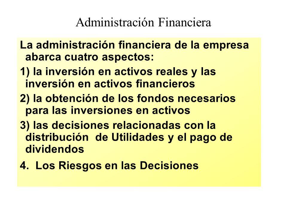 Administración Financiera La administración financiera de la empresa abarca cuatro aspectos: 1) la inversión en activos reales y las inversión en acti