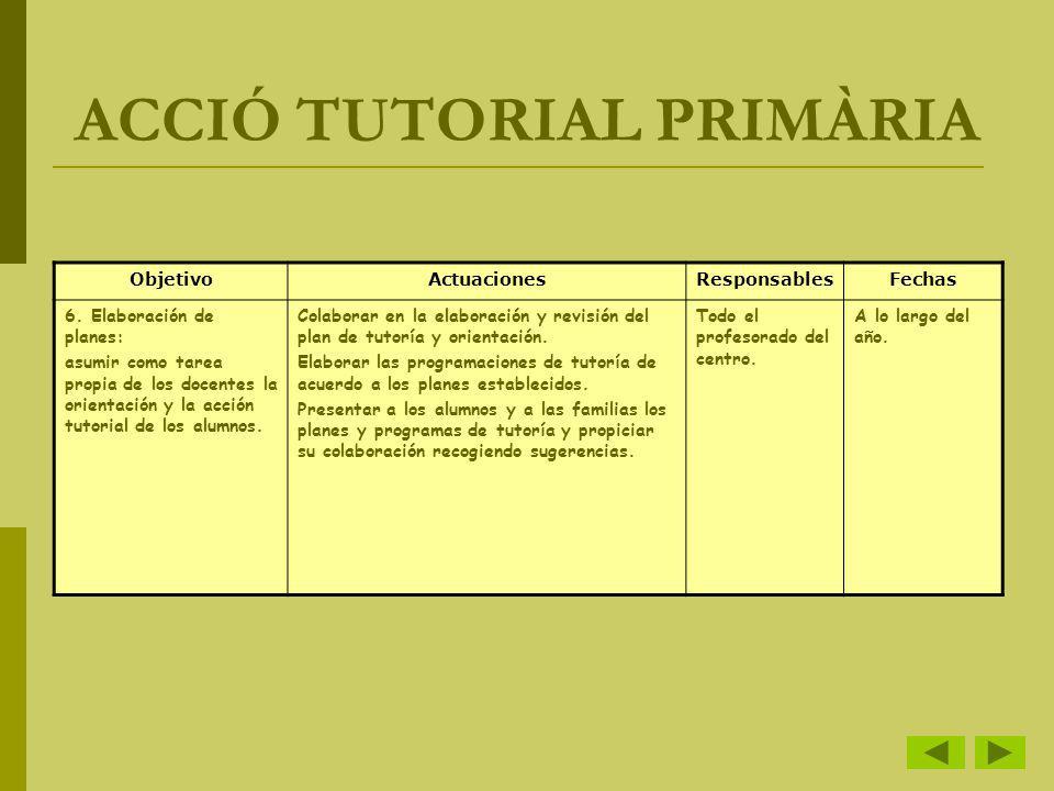 ACCIÓ TUTORIAL PRIMÀRIA ObjetivoActuacionesResponsablesFechas 6. Elaboración de planes: asumir como tarea propia de los docentes la orientación y la a