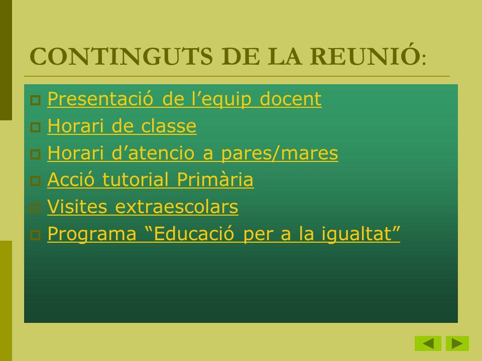 CONTINGUTS DE LA REUNIÓ: Presentació de lequip docent Horari de classe Horari datencio a pares/mares Acció tutorial Primària Visites extraescolars Pro