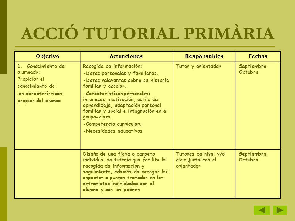 ACCIÓ TUTORIAL PRIMÀRIA ObjetivoActuacionesResponsablesFechas 2.
