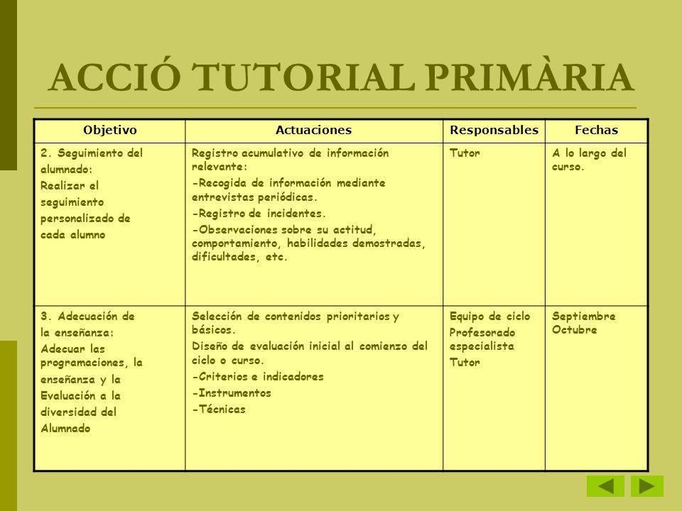 ACCIÓ TUTORIAL PRIMÀRIA ObjetivoActuacionesResponsablesFechas 4.