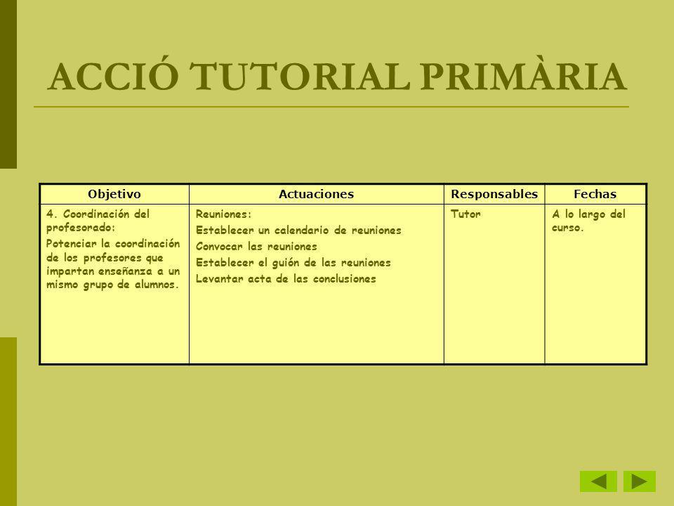 ACCIÓ TUTORIAL PRIMÀRIA ObjetivoActuacionesResponsablesFechas 4. Coordinación del profesorado: Potenciar la coordinación de los profesores que imparta