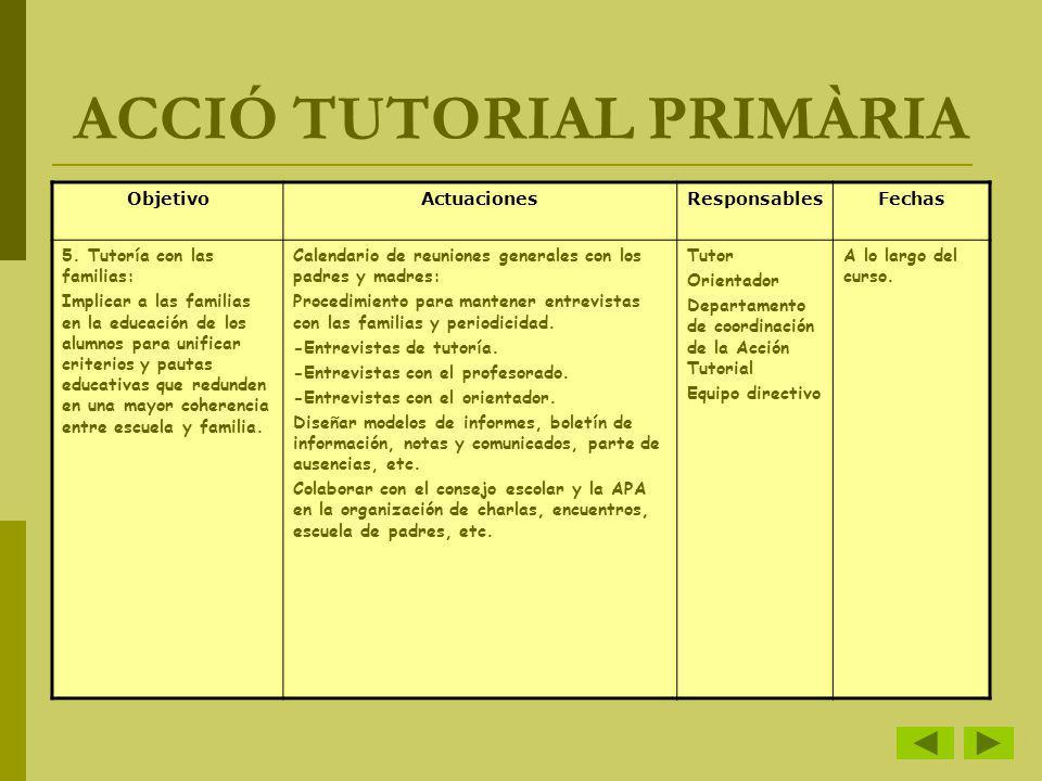 ACCIÓ TUTORIAL PRIMÀRIA ObjetivoActuacionesResponsablesFechas 6.