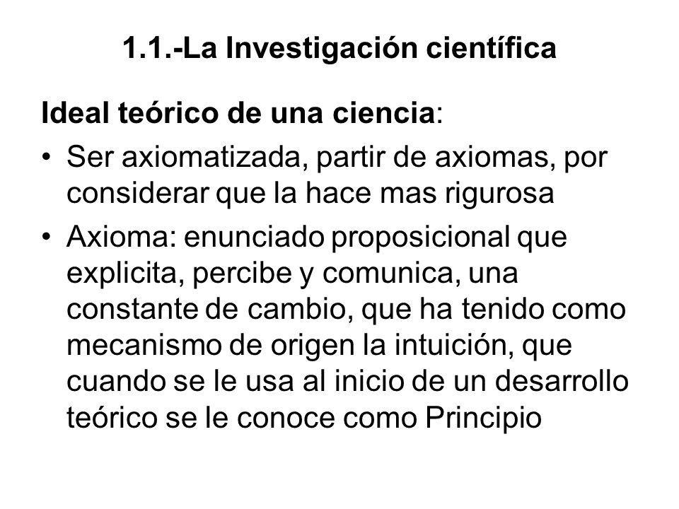 1.1.-La Investigación científica Ideal teórico de una ciencia: Ser axiomatizada, partir de axiomas, por considerar que la hace mas rigurosa Axioma: en