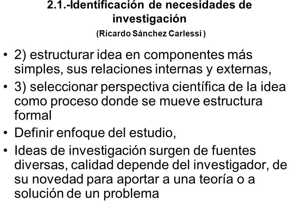 2) estructurar idea en componentes más simples, sus relaciones internas y externas, 3) seleccionar perspectiva científica de la idea como proceso dond