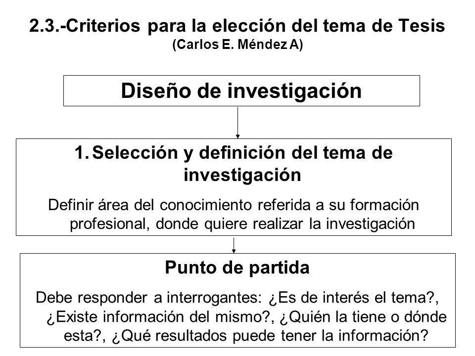 2.3.-Criterios para la elección del tema de Tesis (Carlos E. Méndez A) Diseño de investigación 1.Selección y definición del tema de investigación Defi