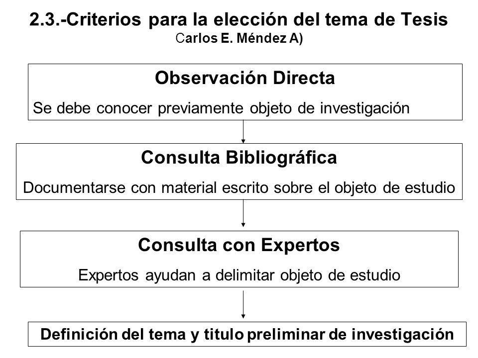 2.3.-Criterios para la elección del tema de Tesis Carlos E. Méndez A) Observación Directa Se debe conocer previamente objeto de investigación Consulta