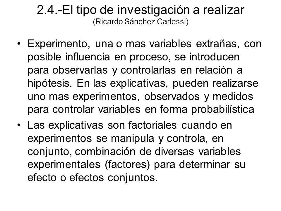 Experimento, una o mas variables extrañas, con posible influencia en proceso, se introducen para observarlas y controlarlas en relación a hipótesis. E