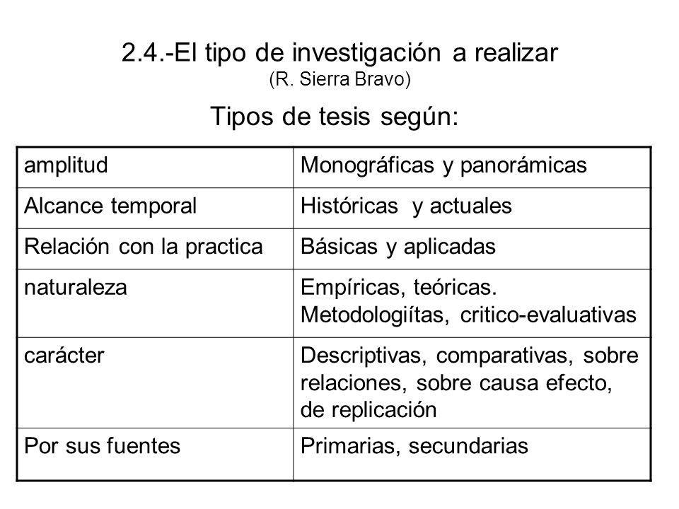 2.4.-El tipo de investigación a realizar (R. Sierra Bravo) Tipos de tesis según: amplitudMonográficas y panorámicas Alcance temporalHistóricas y actua