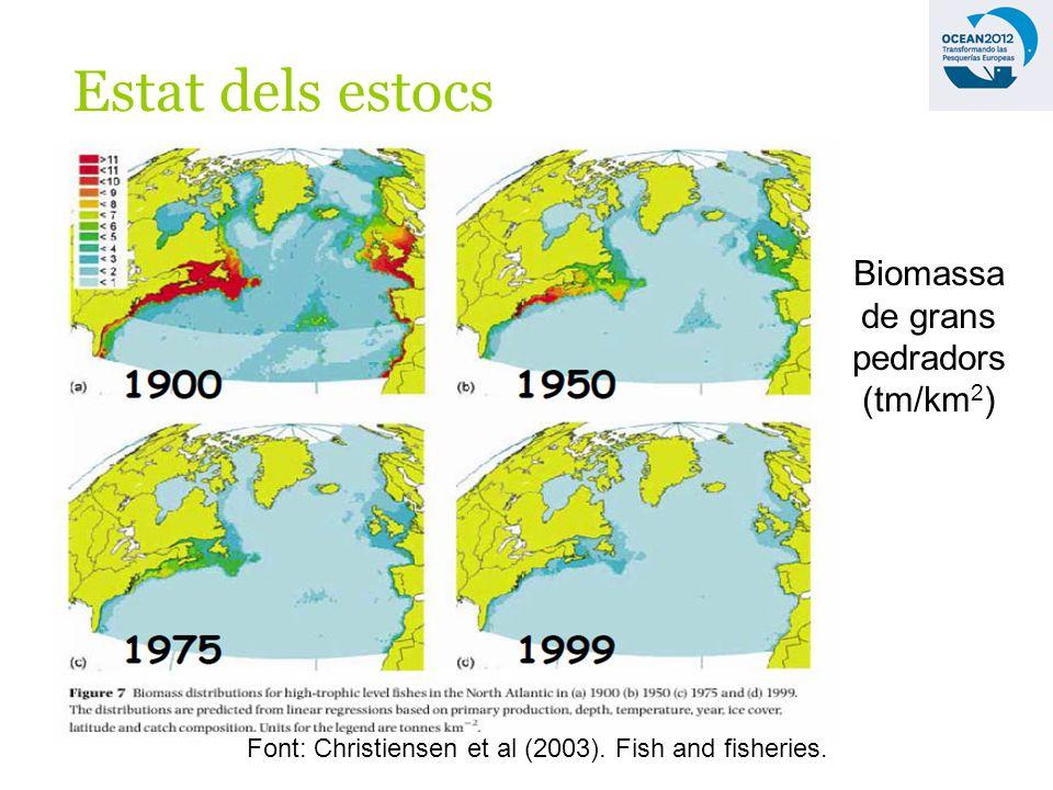 Estat dels estocs Biomassa de grans pedradors (tm/km 2 ) Font: Christiensen et al (2003).