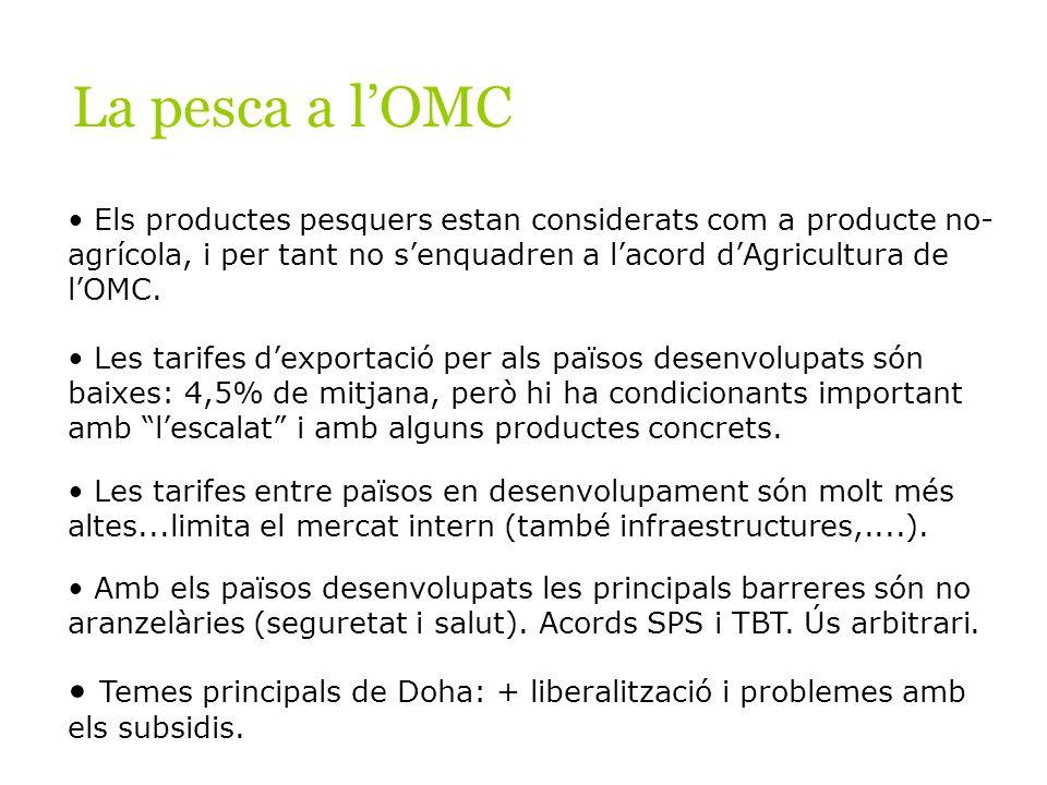 La pesca a lOMC Els productes pesquers estan considerats com a producte no- agrícola, i per tant no senquadren a lacord dAgricultura de lOMC.