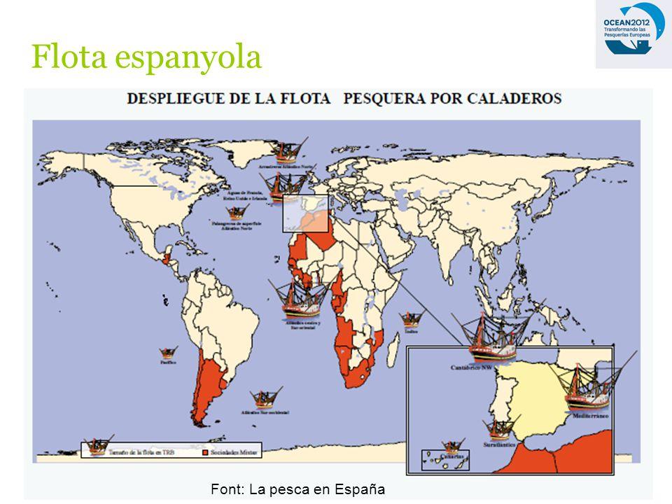 Flota espanyola Font: La pesca en España