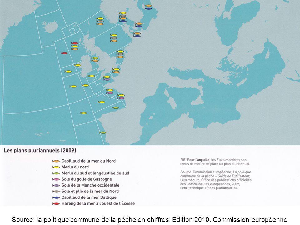 Hay que modificar profundamente la gestión de los stocks Fuente: Consejo de Ministros de la Unión Europea.