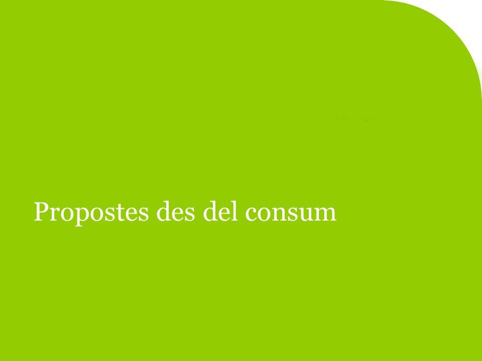 Propostes des del consum