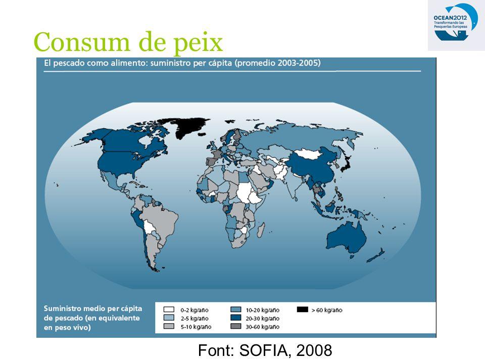 Origen de les captures de la flota europea 72 % 10 % 6,7 % 2,5 % 1,7 % 1,3 % Source: La politique commune de la pêche en chiffres.