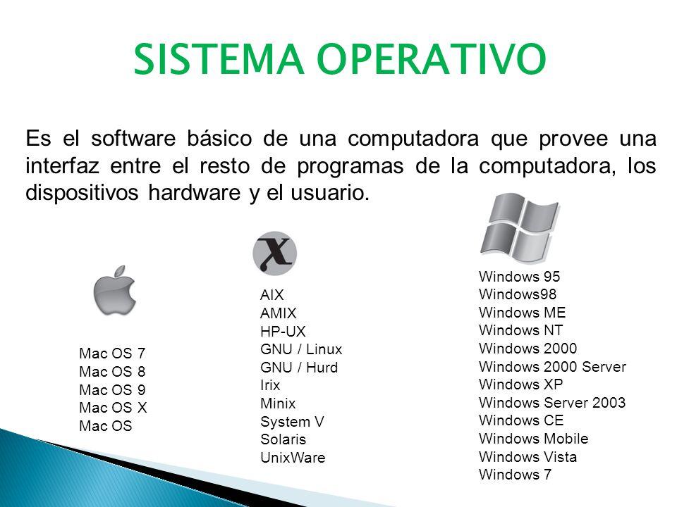 Es el software básico de una computadora que provee una interfaz entre el resto de programas de la computadora, los dispositivos hardware y el usuario.
