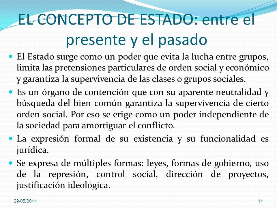 EL CONCEPTO DE ESTADO: entre el presente y el pasado El Estado surge como un poder que evita la lucha entre grupos, limita las pretensiones particular