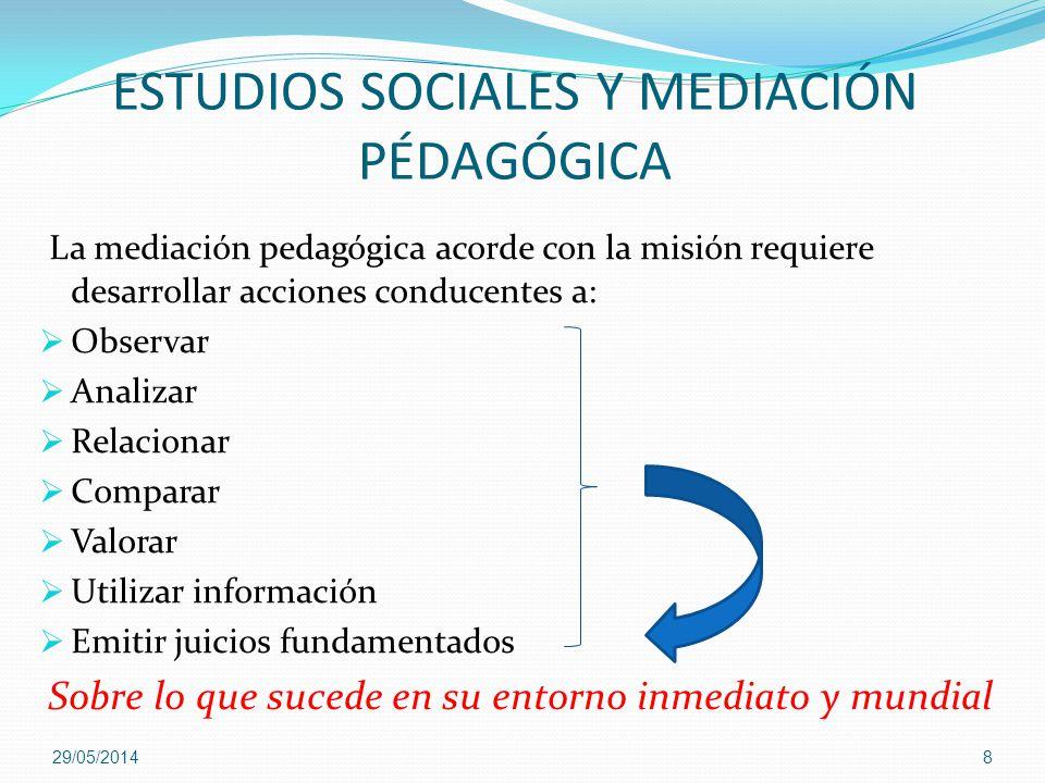 ESTUDIOS SOCIALES Y MEDIACIÓN PÉDAGÓGICA La mediación pedagógica acorde con la misión requiere desarrollar acciones conducentes a: Observar Analizar R