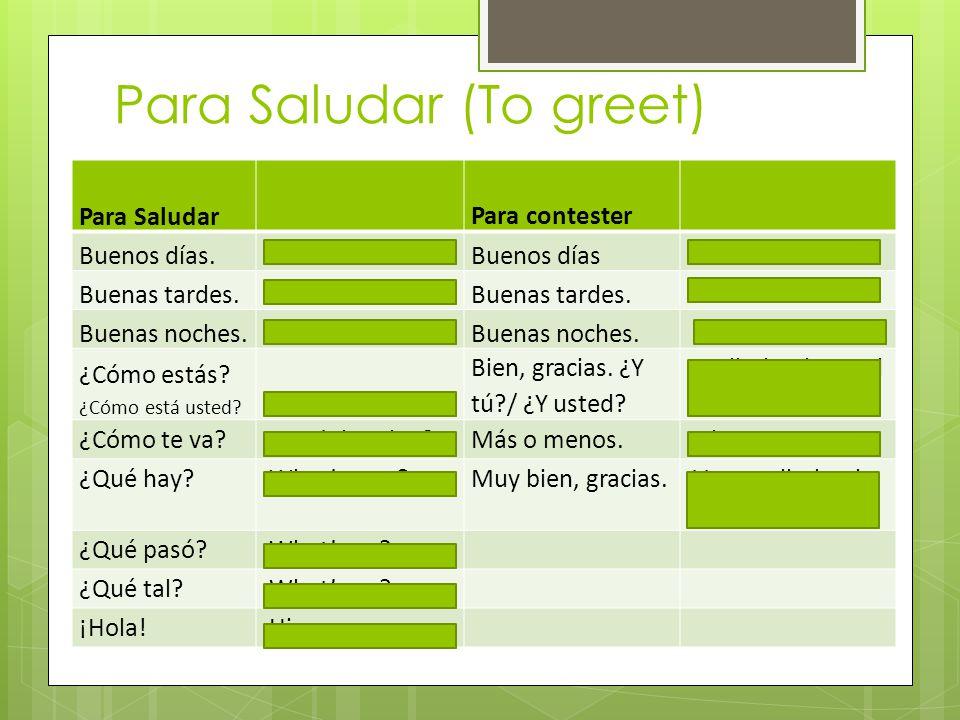 Para Saludar (To greet) Para Saludar Para contester Buenos días.