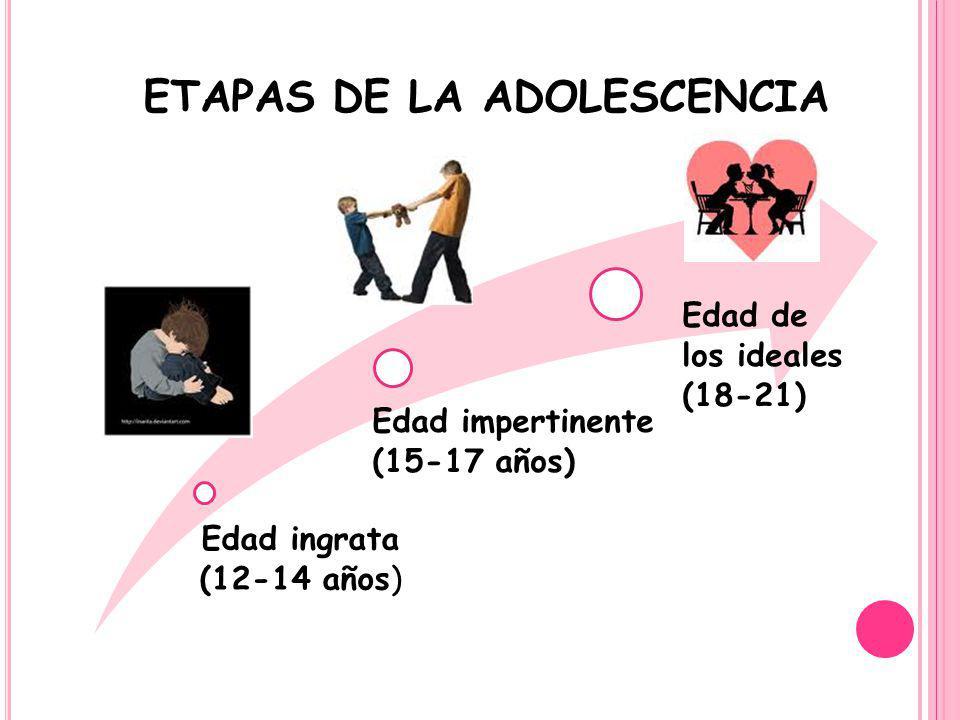 ETAPAS DE LA ADOLESCENCIA Edad ingrata (12-14 años) Edad impertinente (15-17 años) Edad de los ideales (18-21)