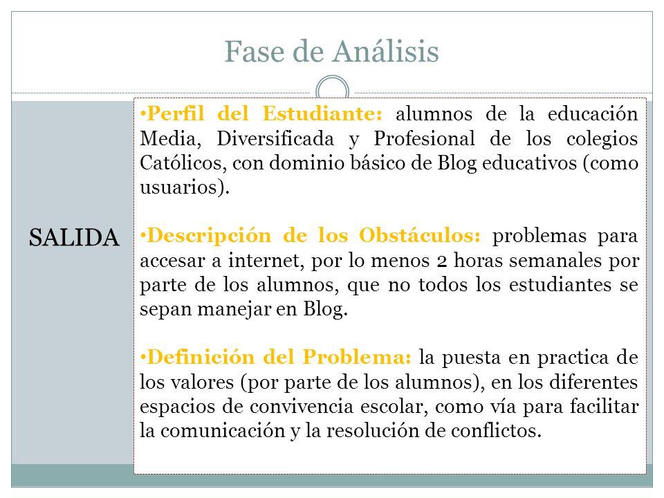 Fase de Análisis SALIDA Perfil del Estudiante: alumnos de la educación Media, Diversificada y Profesional de los colegios Católicos, con dominio básico de Blog educativos (como usuarios).