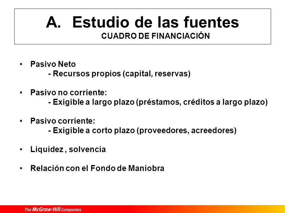 A.Estudio de las fuentes CUADRO DE FINANCIACIÓN Pasivo Neto - Recursos propios (capital, reservas) Pasivo no corriente: - Exigible a largo plazo (prés