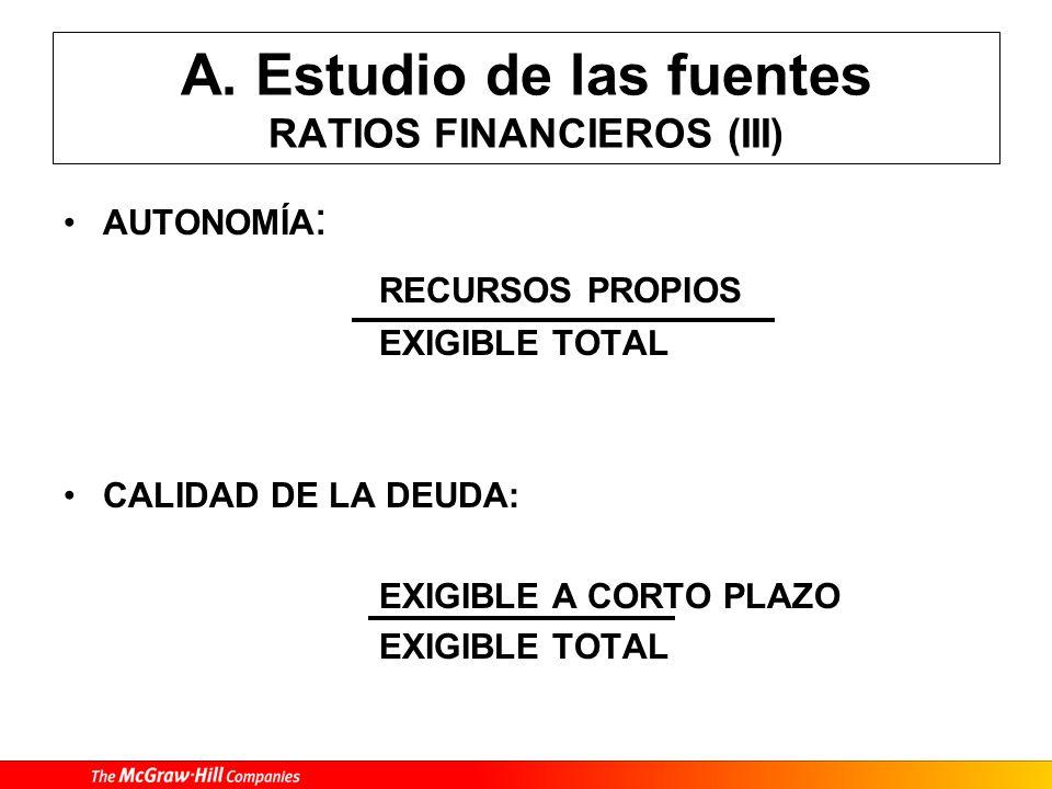 A. Estudio de las fuentes RATIOS FINANCIEROS (III) AUTONOMÍA : RECURSOS PROPIOS EXIGIBLE TOTAL CALIDAD DE LA DEUDA: EXIGIBLE A CORTO PLAZO EXIGIBLE TO