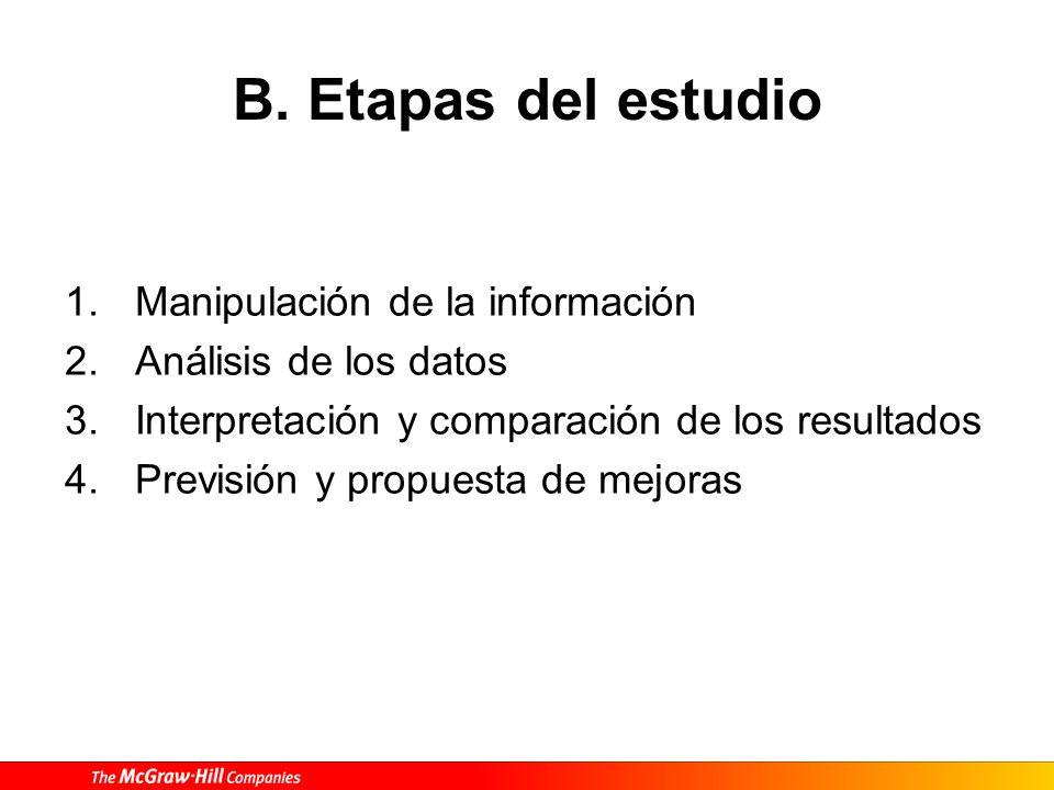 B. Etapas del estudio 1.Manipulación de la información 2.Análisis de los datos 3.Interpretación y comparación de los resultados 4.Previsión y propuest