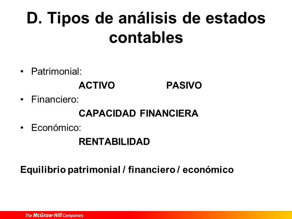D. Tipos de análisis de estados contables Patrimonial: ACTIVOPASIVO Financiero: CAPACIDAD FINANCIERA Económico: RENTABILIDAD Equilibrio patrimonial /