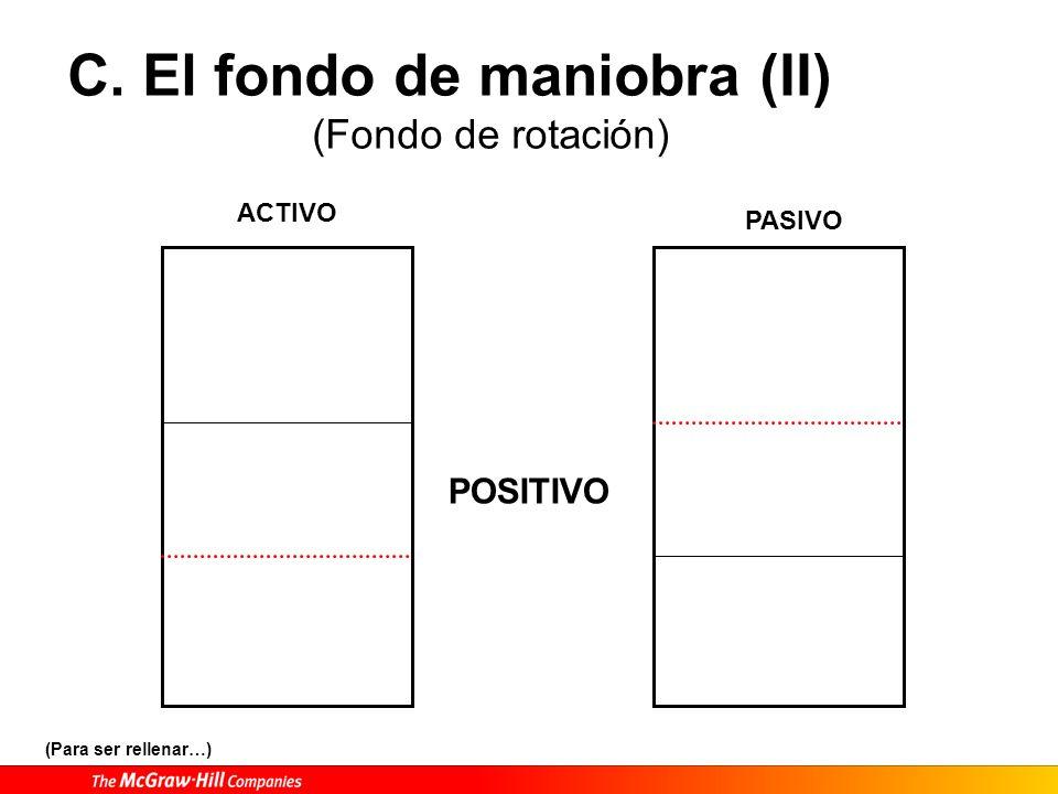 C. El fondo de maniobra (II) (Fondo de rotación) ACTIVO PASIVO POSITIVO (Para ser rellenar…)