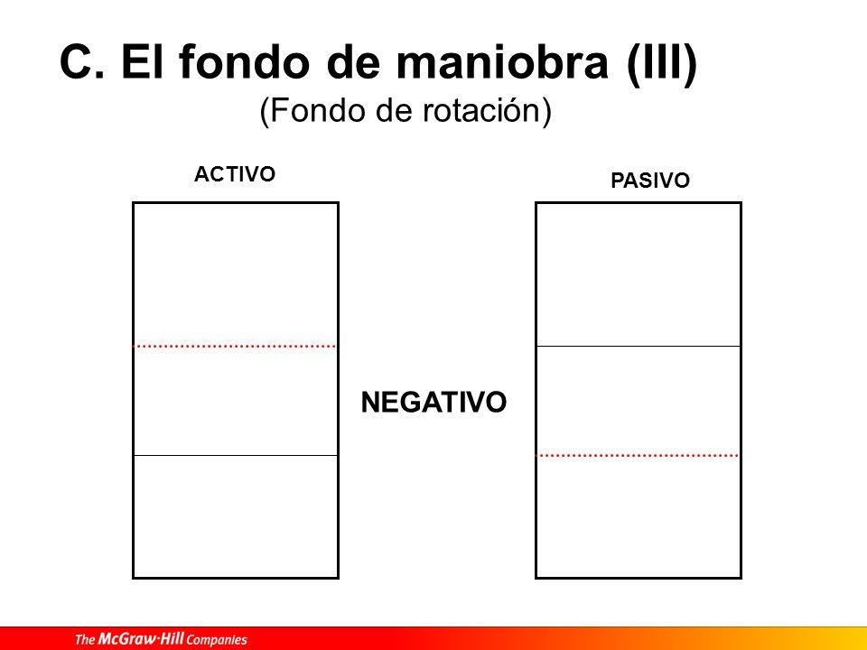 C. El fondo de maniobra (III) (Fondo de rotación) ACTIVO PASIVO NEGATIVO