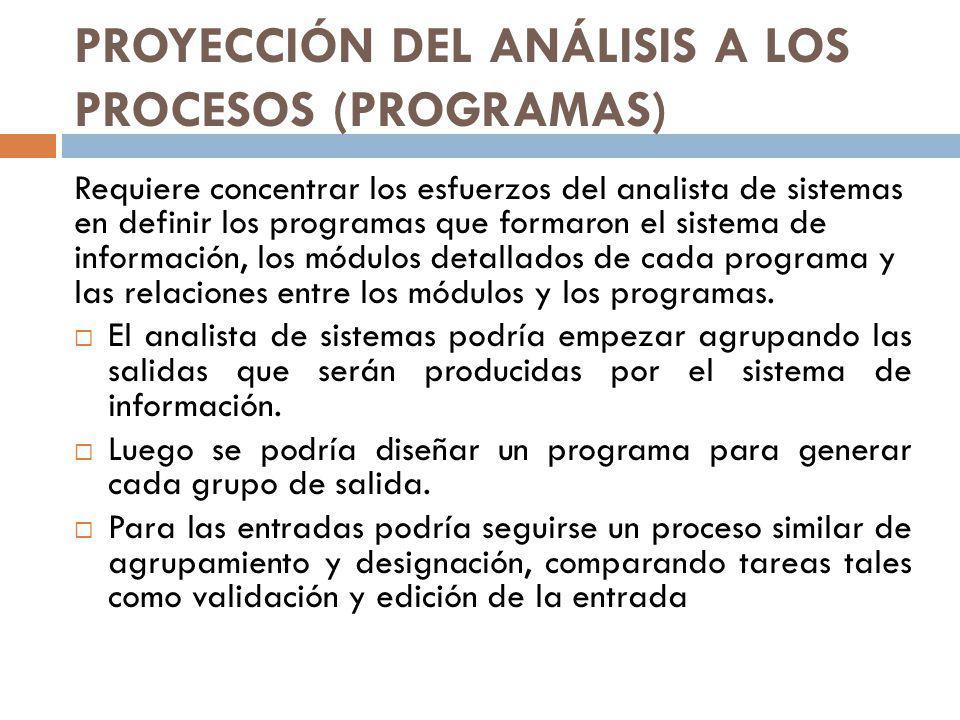 PROYECCIÓN DEL ANÁLISIS A LOS PROCESOS (PROGRAMAS) Requiere concentrar los esfuerzos del analista de sistemas en definir los programas que formaron el sistema de información, los módulos detallados de cada programa y las relaciones entre los módulos y los programas.