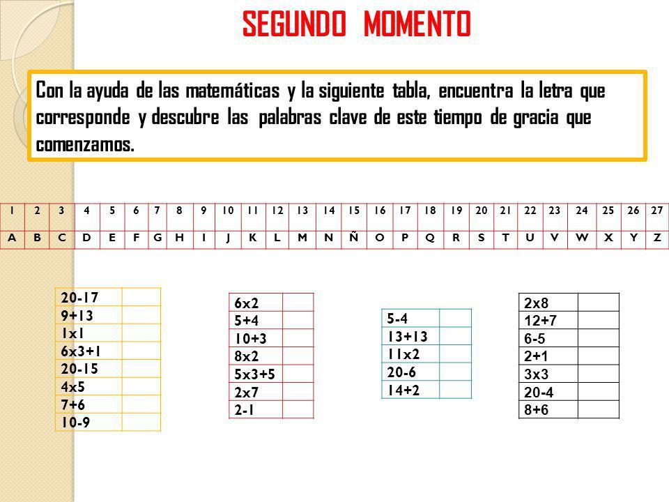 SEGUNDO MOMENTO Con la ayuda de las matemáticas y la siguiente tabla, encuentra la letra que corresponde y descubre las palabras clave de este tiempo