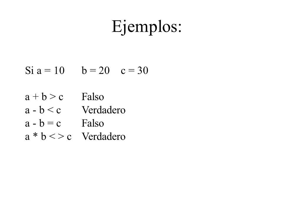 Ejemplos: Si a = 10b = 20 c = 30 a + b > cFalso a - b < cVerdadero a - b = cFalso a * b cVerdadero