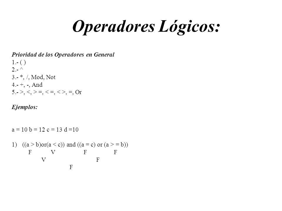 Operadores Lógicos: Prioridad de los Operadores en General 1.- ( ) 2.- ^ 3.- *, /, Mod, Not 4.- +, -, And 5.- >, =,, =, Or Ejemplos: a = 10 b = 12 c =