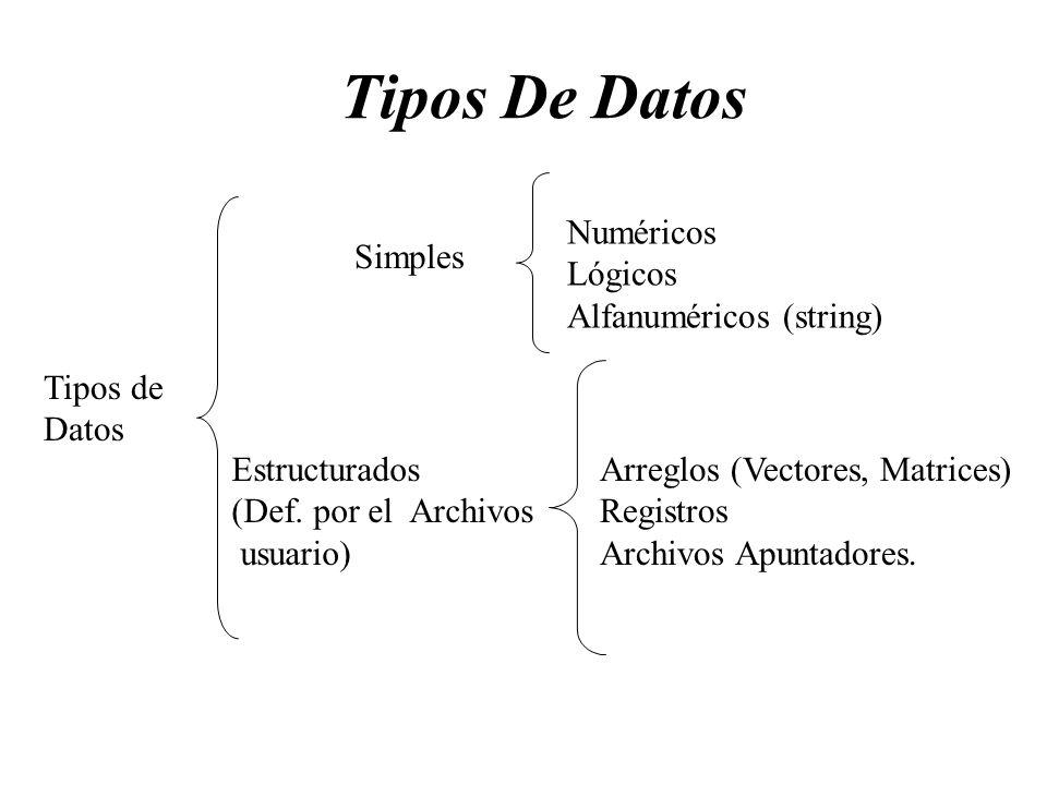 Tipos De Datos Tipos de Datos Simples Estructurados (Def. por el Archivos usuario) Numéricos Lógicos Alfanuméricos (string) Arreglos (Vectores, Matric