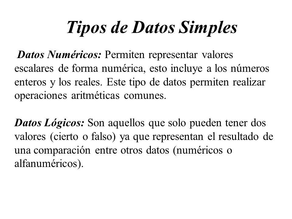 Tipos de Datos Simples Datos Numéricos: Permiten representar valores escalares de forma numérica, esto incluye a los números enteros y los reales. Est