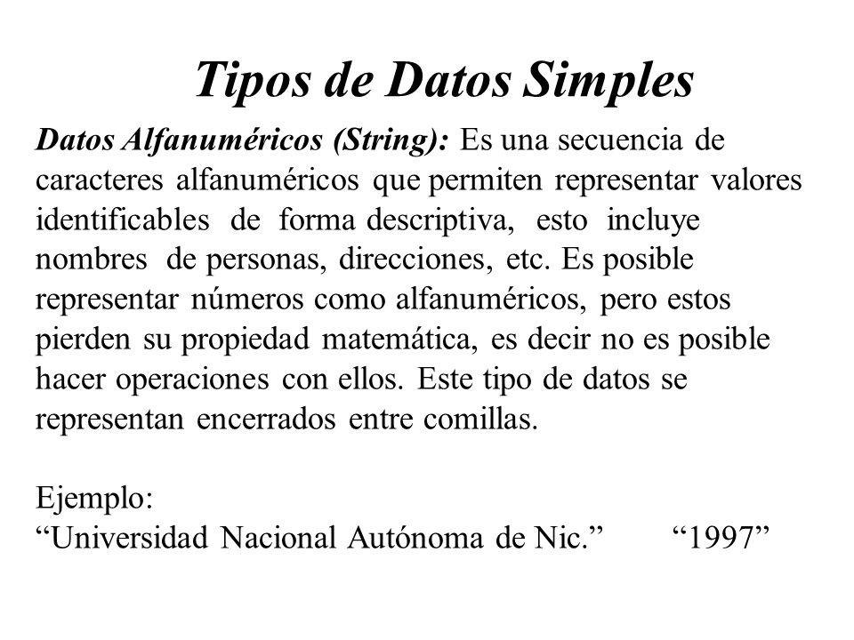 Tipos de Datos Simples Datos Alfanuméricos (String): Es una secuencia de caracteres alfanuméricos que permiten representar valores identificables de f
